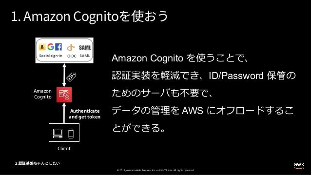 © 2019, Amazon Web Services, Inc. or its affiliates. All rights reserved. Amazon Cognito ID/Password AWS Client Amazon Cog...