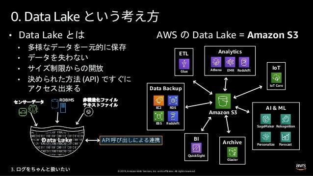 © 2019, Amazon Web Services, Inc. or its affiliates. All rights reserved. 0. Data Lake • Data Lake • • • • (API) Data Lake...