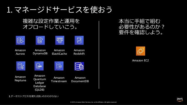 © 2019, Amazon Web Services, Inc. or its affiliates. All rights reserved. Amazon EC2 Amazon Aurora Amazon DynamoDB Amazon ...