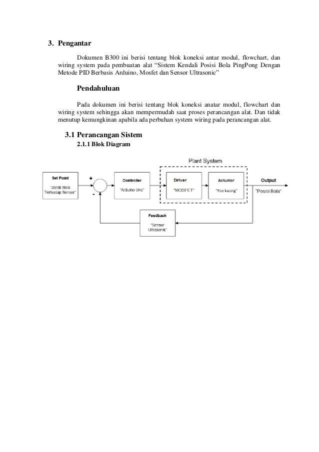 Sistem Kendali Posisi Bola Pingpong Dengan Metode Pid