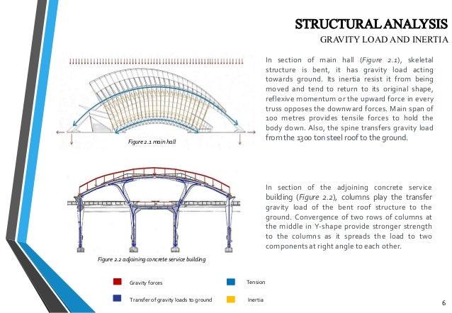 Arc2513  Building Construction2 Project 2