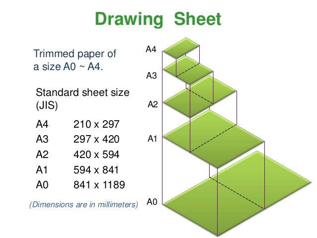 I Eg U1 Basics Of Engineering Graphics
