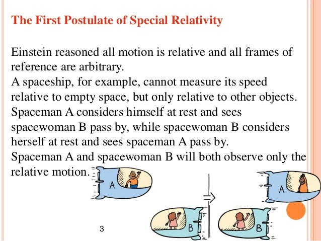 Btech Sem I Engineering Physics U Iii Chapter 1 The Special Theory O