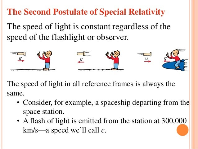 Speed Of Light Constant Relativity Definition Explanation