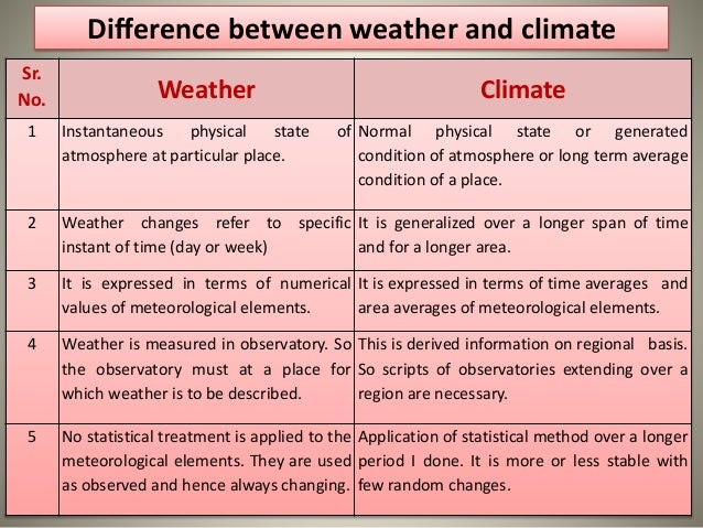 Difference between cold weather and hot weather season