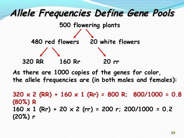 B.sc. agri i pog unit 4 population genetics