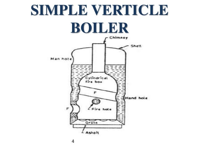 simple vertical boiler Tweet the following section consists of multiple choice questions on steam boilers and engines take the test on steam boilers and engines problems.