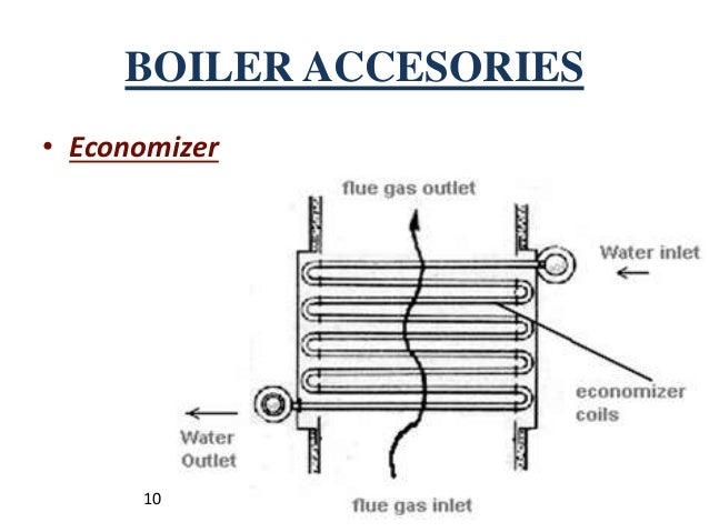 boiler mountings Definition - various valves and fittings are required for the safe and proper working of a boiler those attached directly to the pressure parts of the boiler are referred to as the boiler mountings.