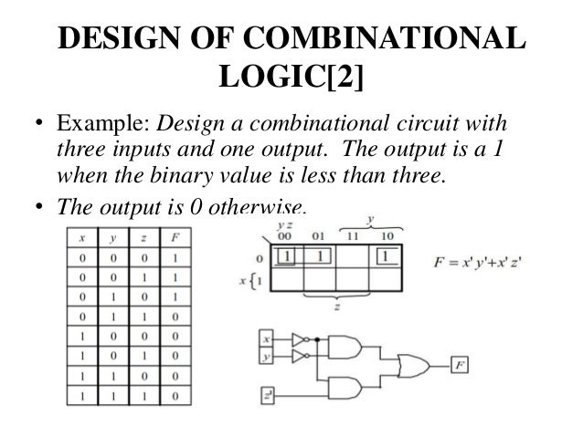 B.sc cs-ii-u-1.4 digital logic circuits, digital component