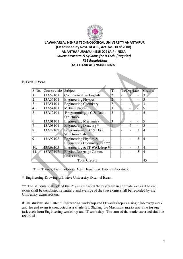 B tech mechanicalengg r13 syllabus fandeluxe Image collections