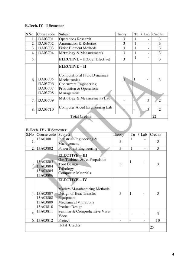 B tech mechanicalengg r13 syllabus 4 fandeluxe Image collections