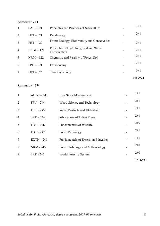 Environmental And Natural Resource Economics Syllabus
