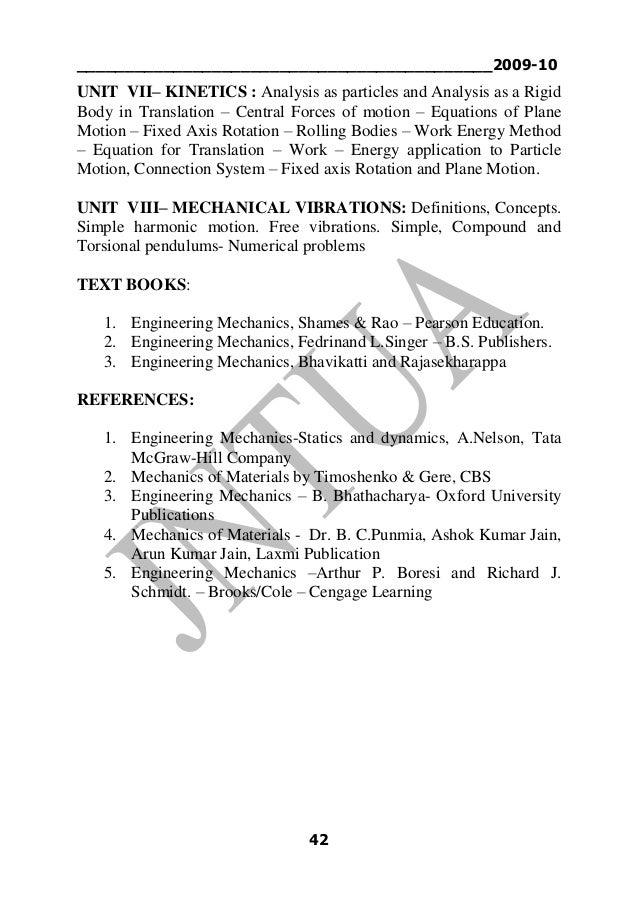 btech  mech engg academic regulations syllabus