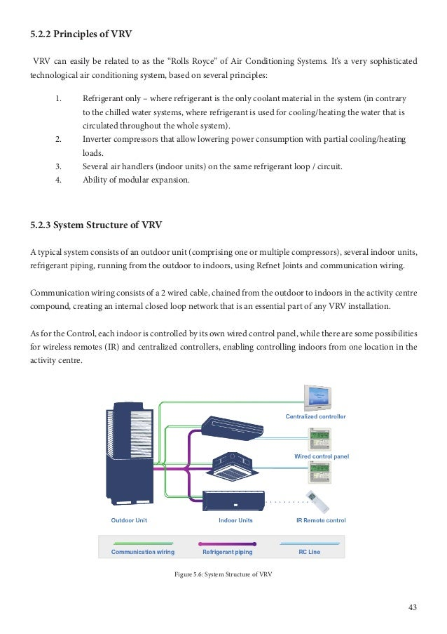 B serv project 2 (final report)