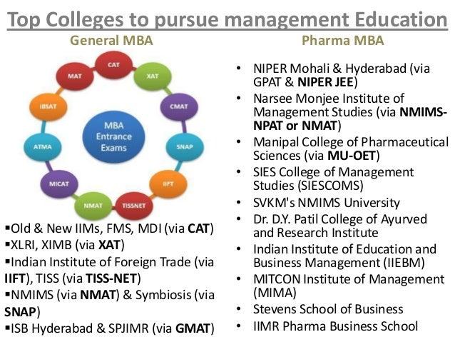 24 top colleges to pursue management education general mba - Mba Career Opportunities Career In Mba Career Path