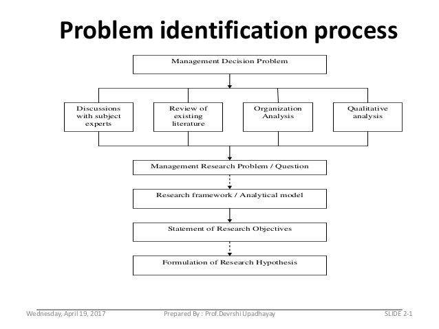 problem formulation and identification We may never identify principled machinery for prob- lem formulation [18, 3] in  this paper, we describe a formal approach to problem formulation in which.