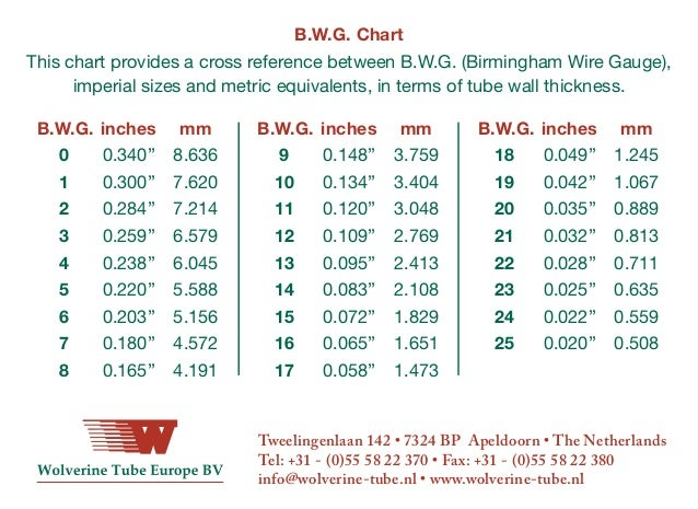 Bwg chart bwg chart this chart provides a cross reference between bwg birmingham wire gauge greentooth Image collections