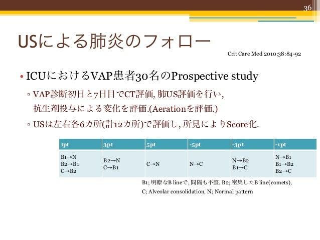 37     • US scoreの変化と, 胸部CTにおけるAerationの変化は相関する.A              Overall CT lung re-aeration following       B       A     C...