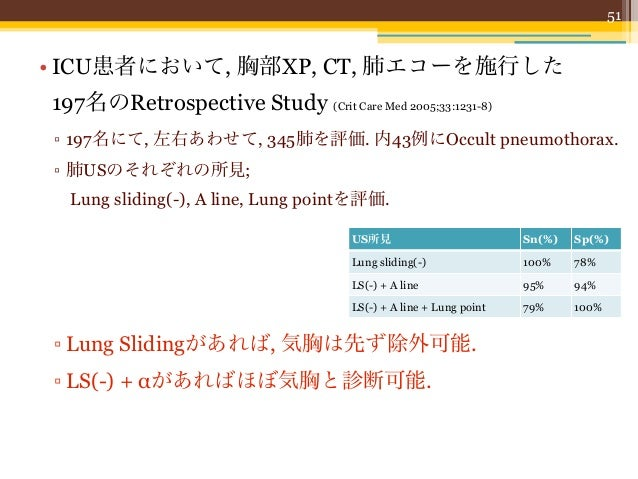 52 多発外傷患者における, 肺エコーによる気胸の診断                                    Critical Care 2006;10:R112 • 135名の多発外傷患者のProspective study ...