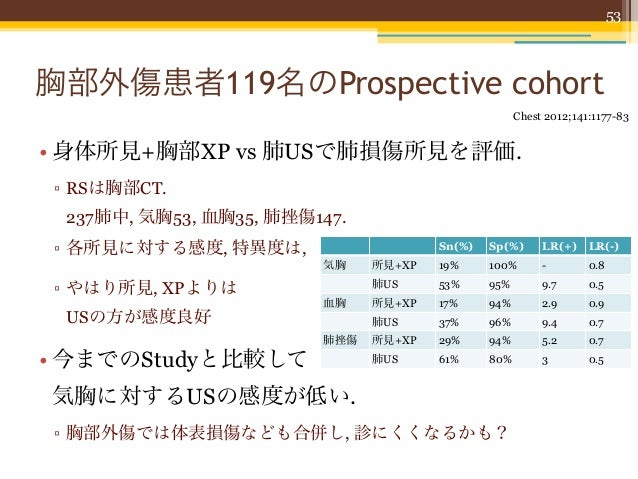 54気胸の評価; XP vs US, Meta-analysis• 20 trialのMeta-analysisでは,      Chest 2011;140:859-66 ▫ USによる気胸の評価は感度88%[85-91], 特異度99%[9...