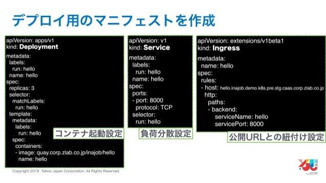 YJTC19 B-5 Kubernetesで実現したYahoo! JAPANの次世代開発環境 ~ 100以上のクラスタを少人数で運用する秘訣 ~ #yjtc