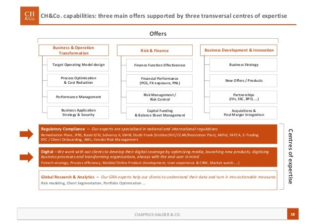 18CHAPPUIS HALDER & CO. CH&Co. capabilities: three main offers supported by three transversal centres of expertise 18 Busi...