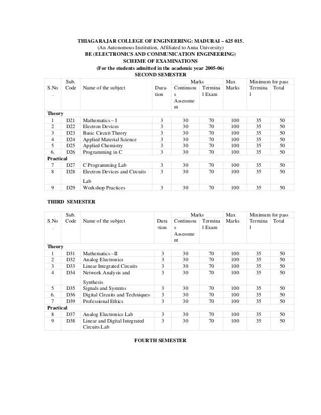 THIAGARAJAR COLLEGE OF ENGINEERING: MADURAI – 625 015. (An Autonomous Institution, Affiliated to Anna University) BE (ELEC...