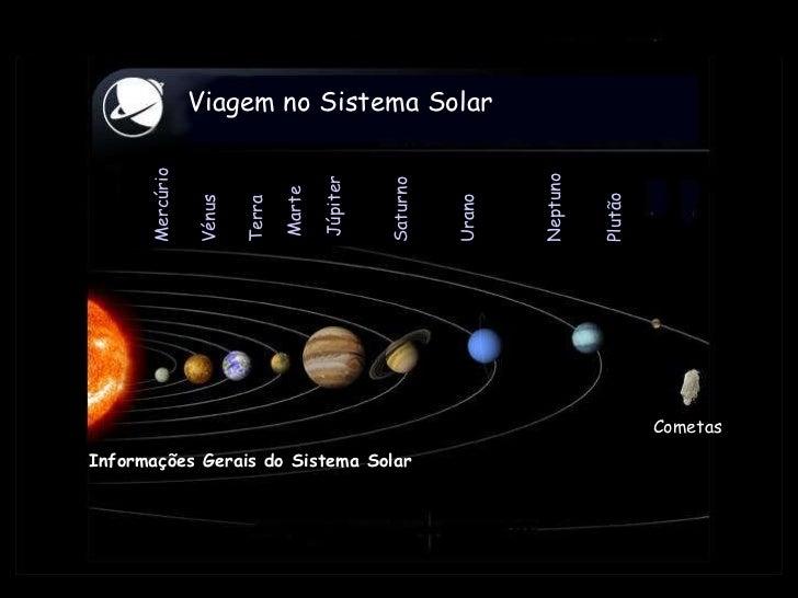 Viagem no Sistema Solar Mercúrio Vénus Terra  Marte Júpiter  Saturno   Urano Neptuno  Plutão Informações Gerais do Sistema...