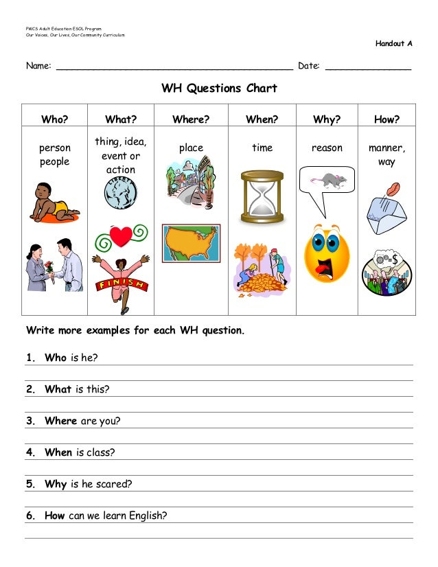 B. introduction to wh questions handouts a - n