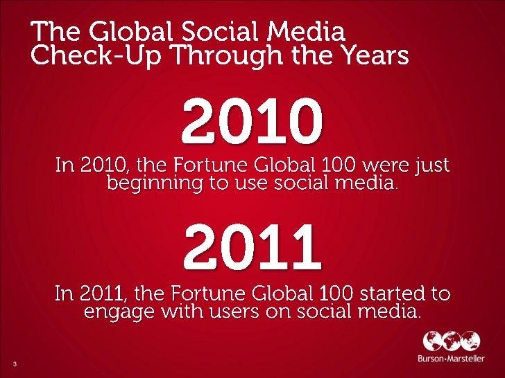 Burson-Marsteller Global Social Media Check-Up 2012 Slide 3