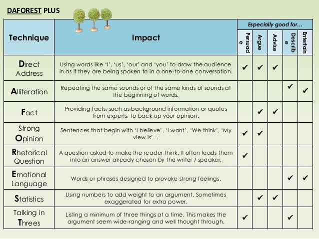 GCSE AQA English - Section A - Questions 5 and 6