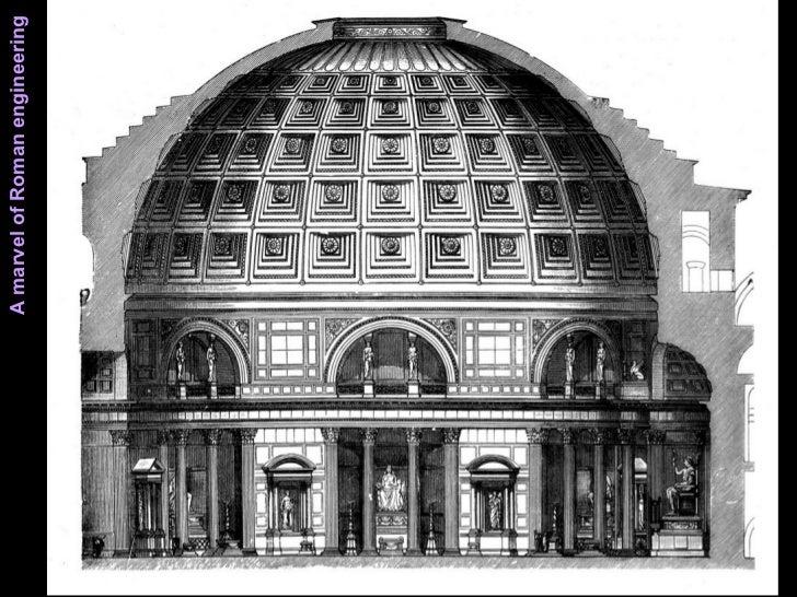 Roman Architecture Pantheon pantheon rome