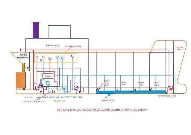 marine engine diagram personal watercraft diagram wiring
