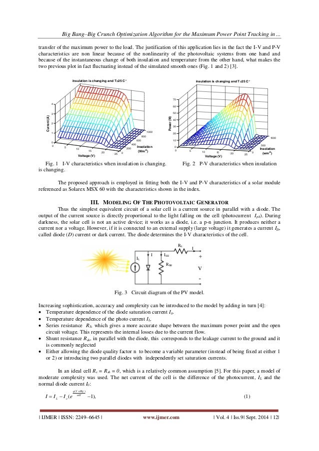 maximum power point tracking algorithms for Approach is to use a maximum power point tracking (mppt) algorithm to dynamically tune either control current or voltage to the maximum power operating point typically mppt algorithms are implemented on a solar array using a switching power converter.
