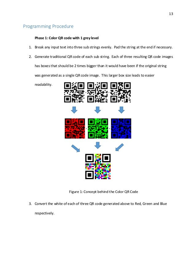 Science Research Paper-The Modernization of the QR code through Color…