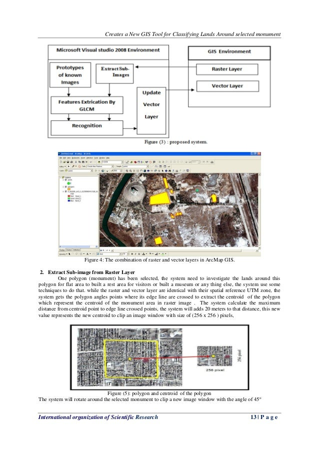 Creates a New GIS Tool for Classifying Lands Around selected monument International organization of Scientific Research 13...