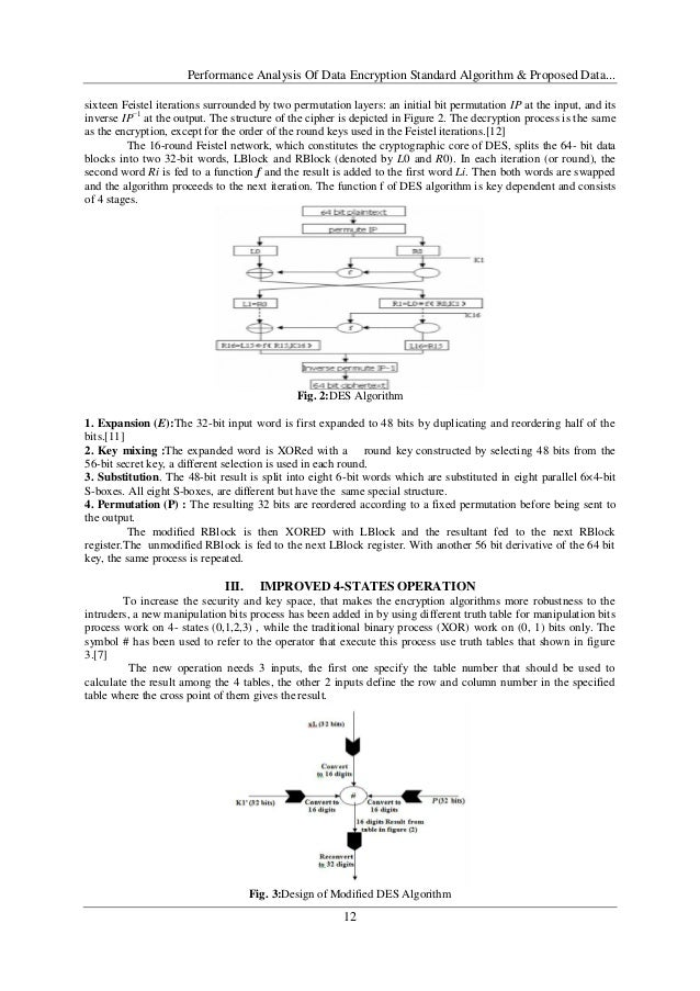 Research papers on data encryption standard