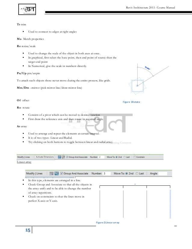 Final Manual oct 2012 (2)