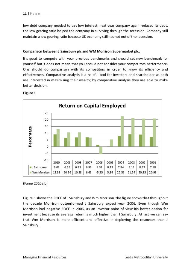 j sainsbury financial performance of Lisez ce sciences economiques et sociales fiche et plus de 43 000 autres dissertation j sainsbury plc financial management case study outline: introduction p2 j sainsbury financial performance analysis.