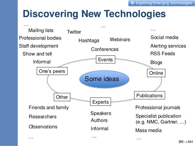 B: Exploring Emerging Technologies Discovering New Technologies 4 Some ideas One's peers Informal Show and tell Staff deve...