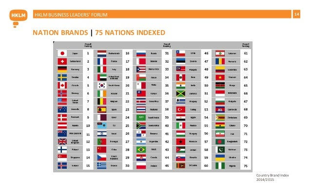 HKLM NIGERIA AFRICAS MOST POWERFUL BRAND - World's most powerful countries 2015