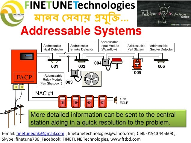 Fire Alarm Control Module Wiring Diagram Commercial Fire Alarm ...