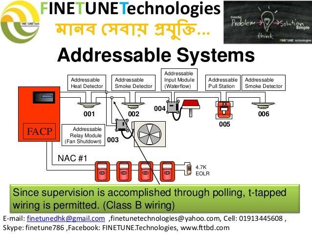 fire alarm system: class x fire alarm system fire alarm wiring diagram