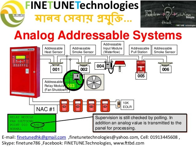 fire detection system on
