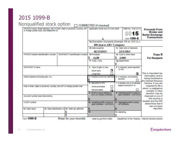 A Guide to Employee Stock Options and Tax Reporting Forms