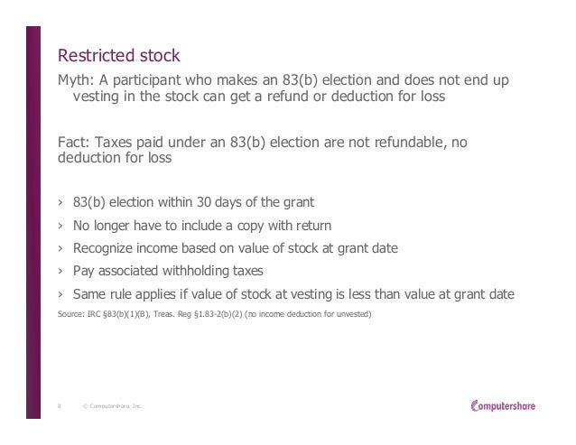 Does 83(b) election apply to stock options