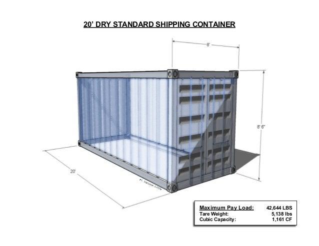 Container_Loading_Procedure_(EXCEL).PDF Slide 3