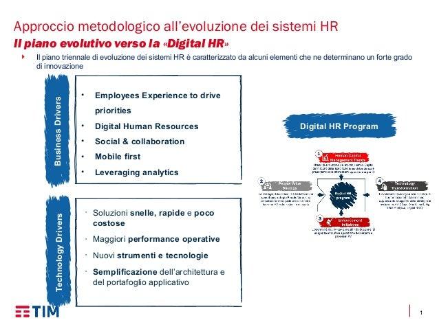1 Approccio metodologico all'evoluzione dei sistemi HR Il piano evolutivo verso la «Digital HR»  Il piano triennale di ev...