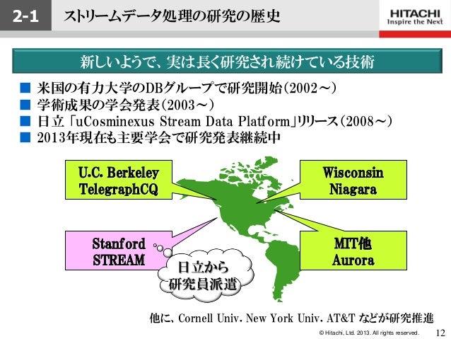 © Hitachi, Ltd. 2013. All rights reserved.新しいようで、実は長く研究され続けている技術StanfordSTREAMMIT他AuroraU.C. BerkeleyTelegraphCQWisconsinN...