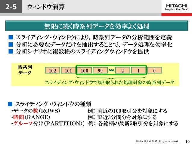 © Hitachi, Ltd. 2013. All rights reserved.ウィンドウ演算時系列データ 100 99 2 1 0101102スライディング・ウィンドウで切り取られた処理対象の時系列データ■ スライディング・ウィンドウの種...
